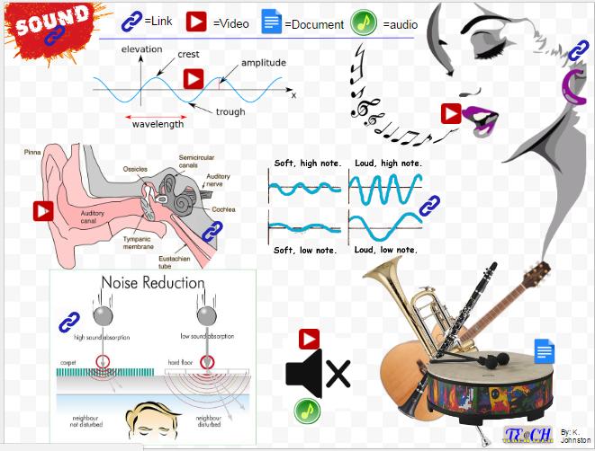 sound-googlink-image